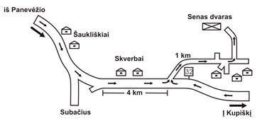 Kelias į Komarų dvarą